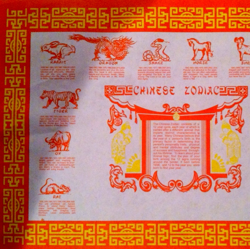 Chinese Zodiac Placemat Printable chinese zodiac placemats